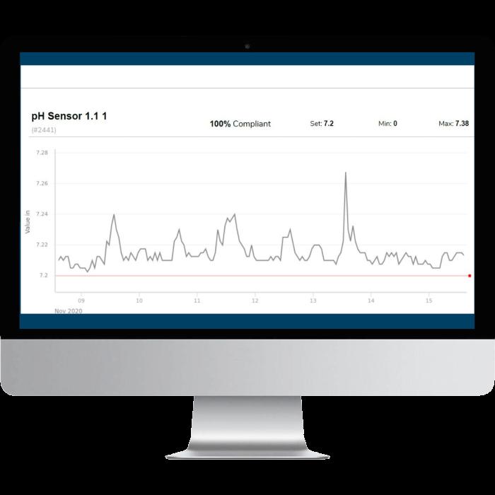 Data Insite Desktop 3